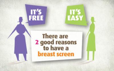 Breast Screen Bus
