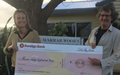 Bendigo Bank Support